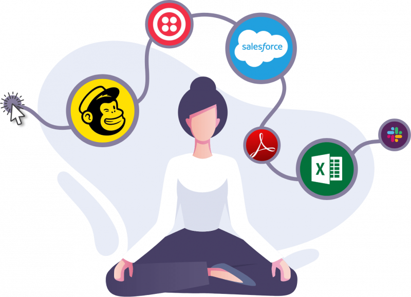 a woman meditating with the logos of different services that can be integrated with your wordpress forms